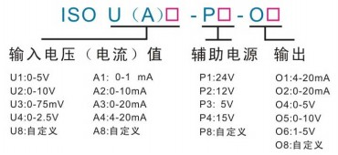 ISO系列光电隔离放大器