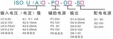 ISO系列光电隔离配电器