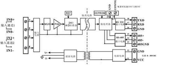 两通道模拟信号采集控制隔离变送器应用图