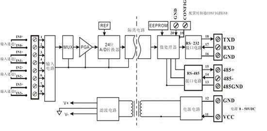 四通道模拟信号采集控制隔离变送器应用图