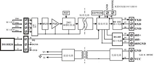 �囟�鞲衅鞫嗦沸盘��z�y控制模�K隔�x�送器��用
