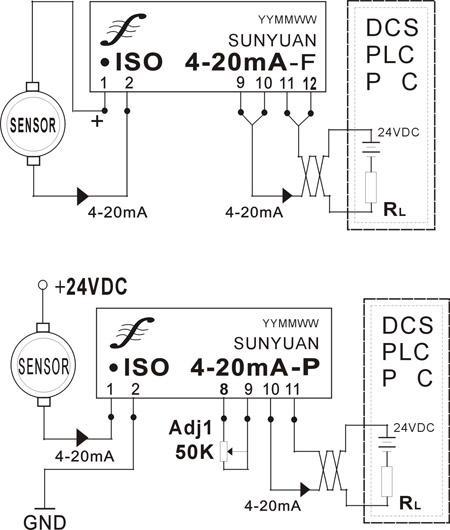 ISO4-20mA-F轨道交通产品应用方案图