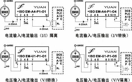 ISO4-20mA-P轨道交通产品应用方案图