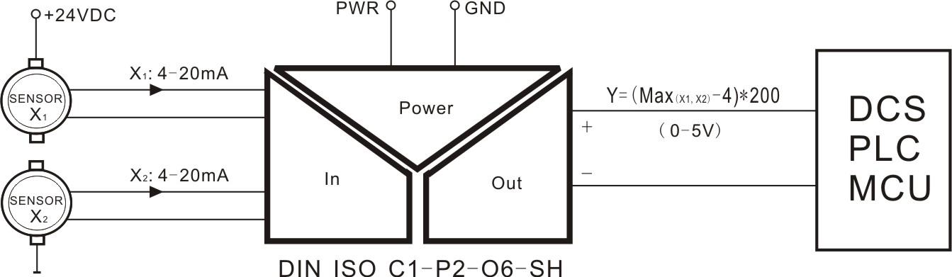 模拟信号比较选择,隔离变送原理框图(信号高选变送器