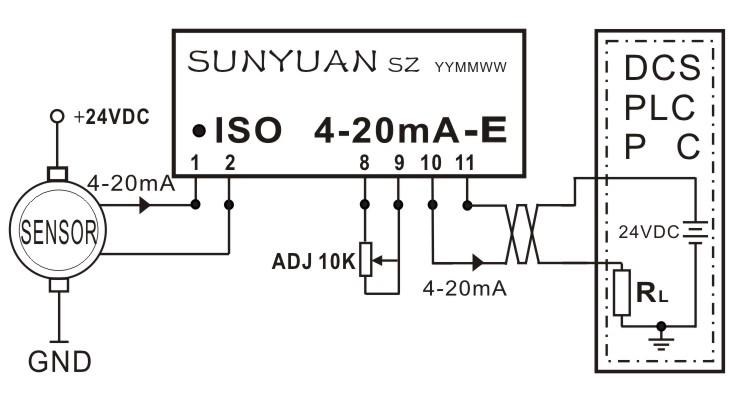 新品:用传感器输出有源信号调控PLC/DCS回路中的有源负载 ISO 4-20mA-E应用图 4-20mA和电工标准有关,4-20mA信号制是国际电工委员会(IEC)过程控制系统用模拟信号标准。我国从DDZ-型电动仪表开始采用这一国际标准信号制,仪表传输信号采用4-20mA,联络信号采用1-5VDC,即采用电流传输、电压接收的信号系统。因为信号起点电流为4mA,为变送器提供了静态工作电流,同时仪表电气零点为4mA,不与机械零点重合,这种活零点有利于识别断电和断线等故障。 产品外形及安装方式参考