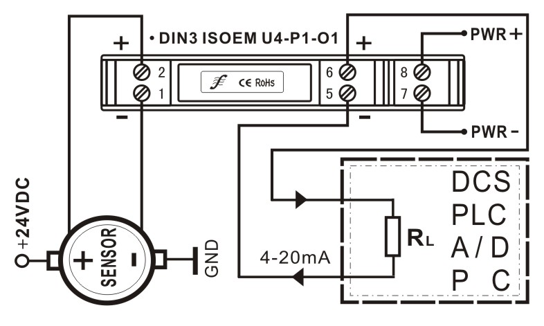 din3 series of ultra