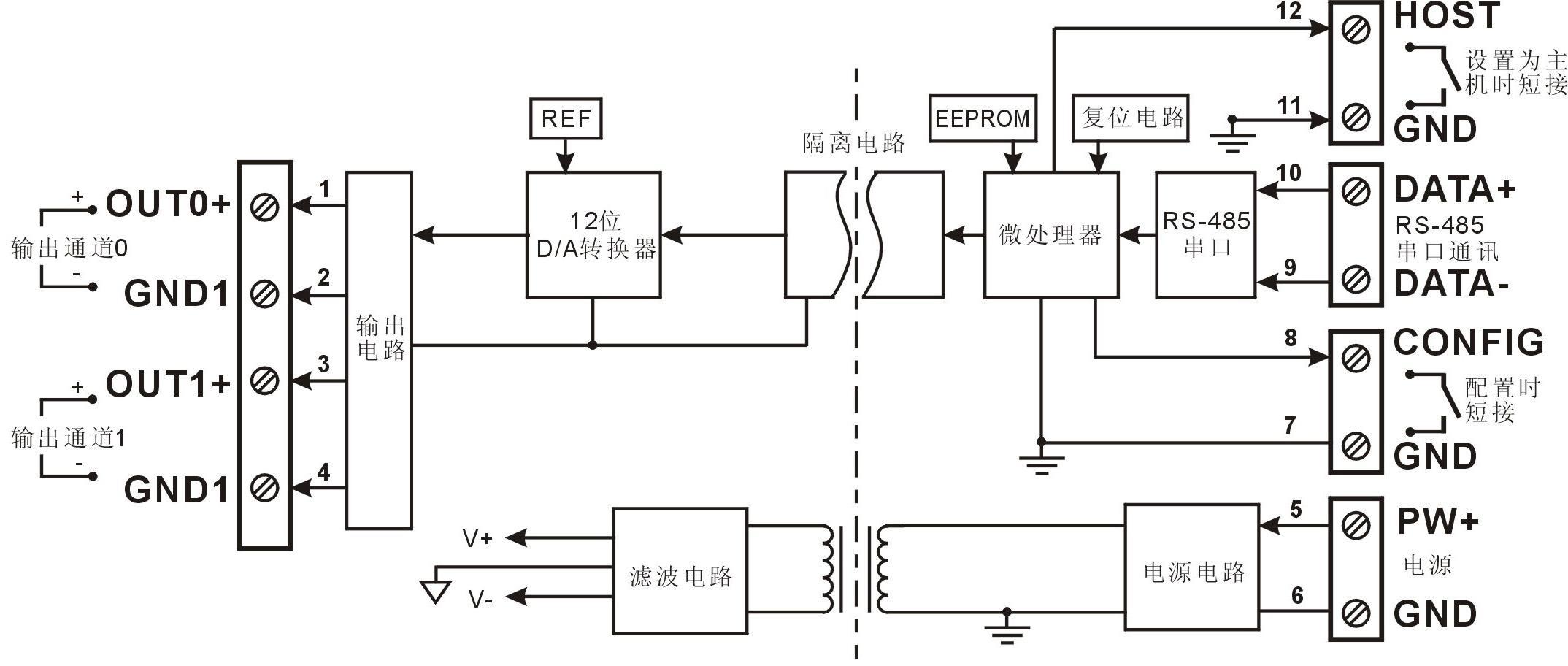 总线数据采集隔离变送器,da/ad转换配对应用方案介绍.