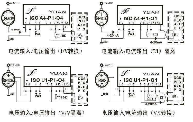 供应模拟信号光电隔离放大器隔离变送器ic iso u(a)-p-o系列