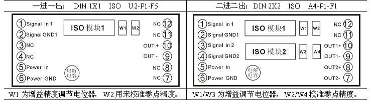 din35导轨安装型隔离放大器产品外接线图