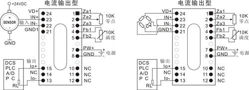隔离配电器模拟隔离器信号放大器 - 中国数控信息网