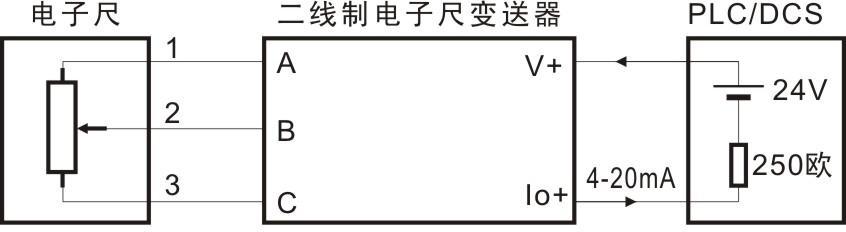 产品选型举例 例1:输入:0-1KΩ无外接电源输出:4-20mAPCB板安装产品型号:SY R5-O1-A 例2:输入:0-5KΩ辅助电源:12VDC输出:0-5VDIN35导轨安装产品型号:SY R7-P2-O4-B 例3:输入:0-10KΩ无外接电源输出:4-20mA电子尺内嵌式产品型号:SY R9-O1-C 例3:输入:0-5KΩ无外接电源输出:4-20mA电子尺外置式产品型号:SY R7-O1-E SY R-O-A产品典型应用接线图 位移信号变送器S