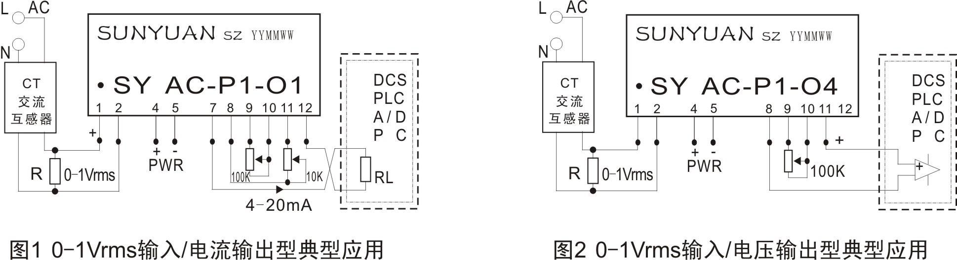 产品特点  精度、线性度误差等级: 0.5级(相对温度)  交流互感器匹配:0-1Vrms交流信号(50~60HZ)  辅助电源:5V、12V、15V或24V直流单电源供电  国际标准信号输出:0-10mA /4-20mA/0-5V/0-10V等  低成本、超小体积,使用方便,可靠性高  标准SIP 12 Pin符合UL94V-0阻燃封装  一进二出、二进二出多路标准DIN35导轨安装方式  工业级温度范围: - 20 ~ + 70  典型应用  交流信号的采集及变换  电力输配电高精