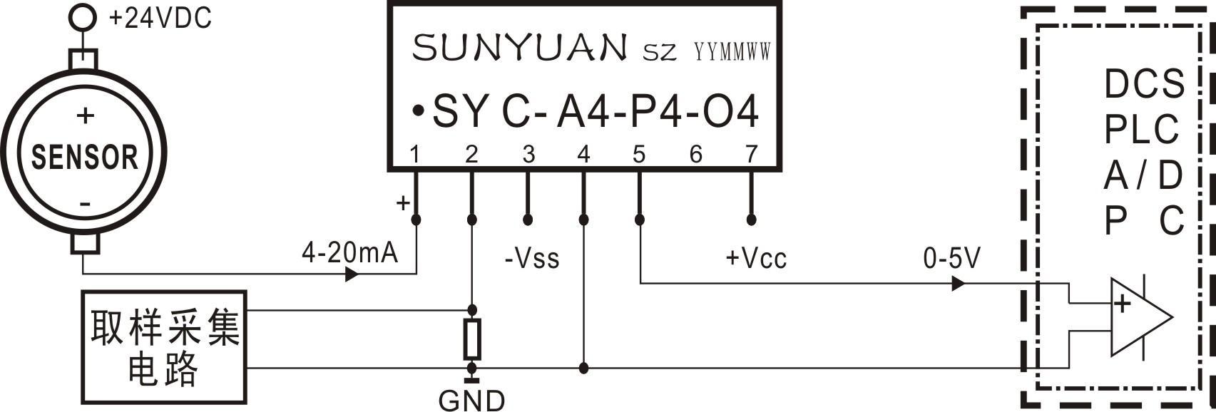 产品选型举例 1、电流输入型 ; IN:4-20mA OUT:0-5V 型号:SY C-A4-P-O4 2、电流输入型 ; IN:4-20mA OUT:0-2.5V 型号:SY C-A4-P-O8(O8:为用户自设定值) 典型应用 应用一:两线制4-20mA输入,单电源供电,电压输出方式。 此应用电路是四线制仪器仪表输出的4-20mA信号I/V变换。电路采样端单电源供电方式,并输入到A/D采样。  应用二:两线制4-20mA输入,正负电源供电,电压输出方式。 此应用电路实现了两线制仪器仪表输出4-20mA