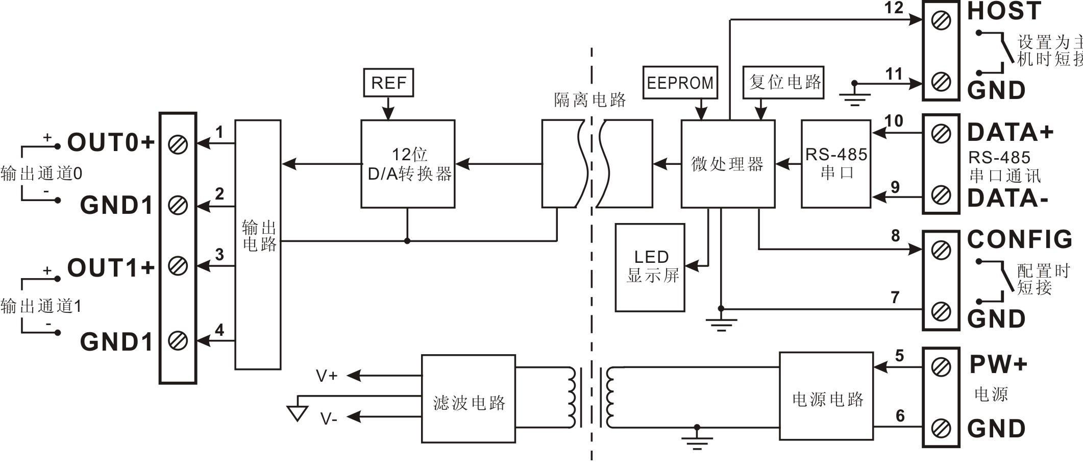 总线信号|总线转模拟量|rs232转模拟量|rs485转模拟量