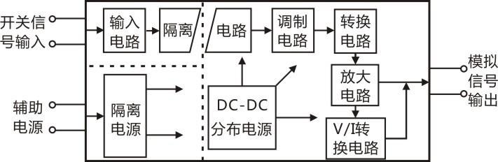 顺源科技 4路开关量输入隔离转换模拟量线性输出隔离变送器