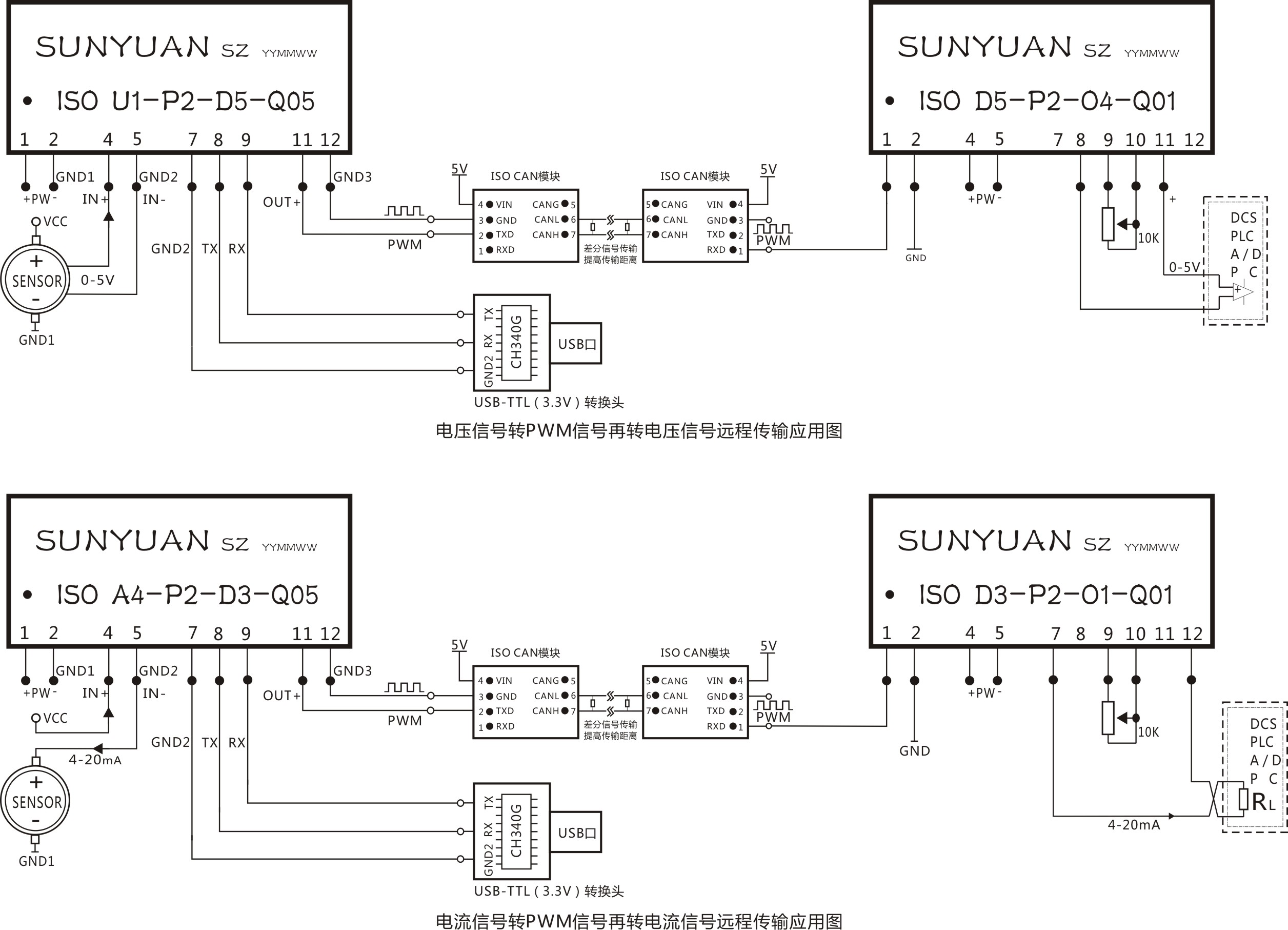 模拟量转成周期可调pwm开关量信号隔离变送器