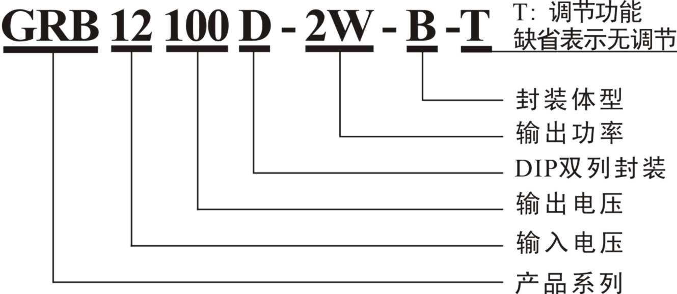 标准(2:1)宽电压输入升压模块电源采用先进的dc-dc转换升压技术和独特