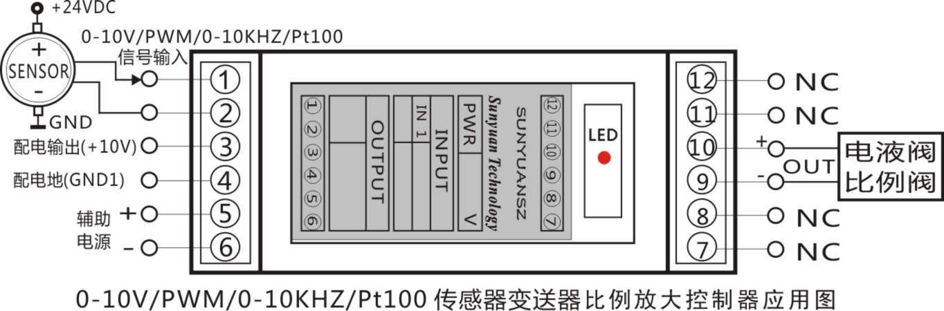 电液阀比例阀线性调节控制隔离放大器