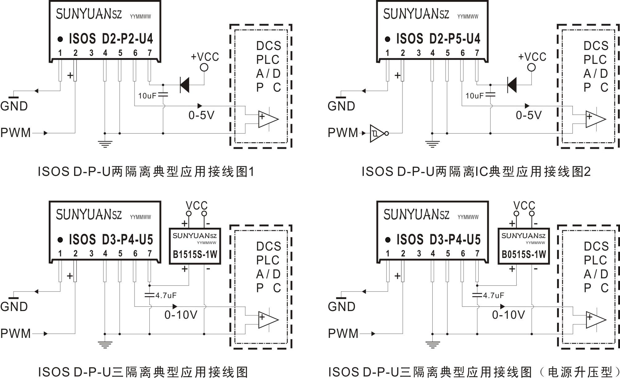 对应产品型号: isos d5-p2-u4    例2:  pwm脉宽信号输入:1khz 方波